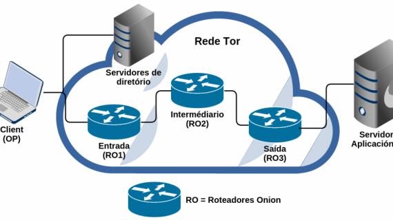 3c567e_Rede Tor Prova
